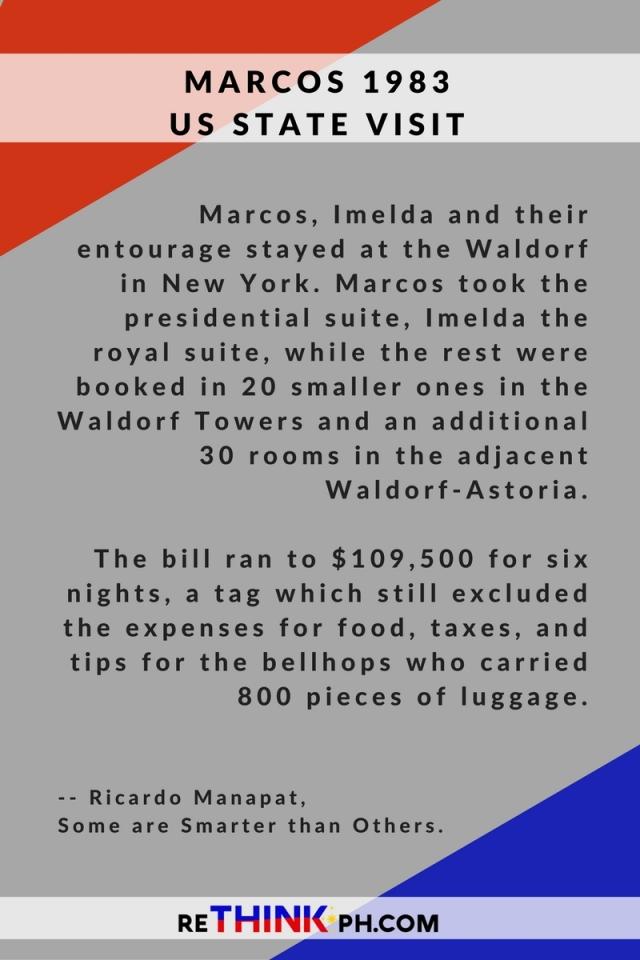 expenses 1983