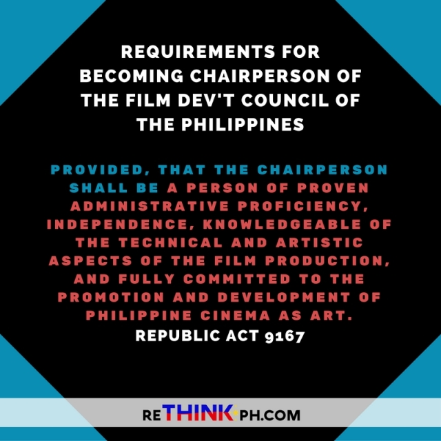 REQUIREMENTS FOR FDCP CHAIR